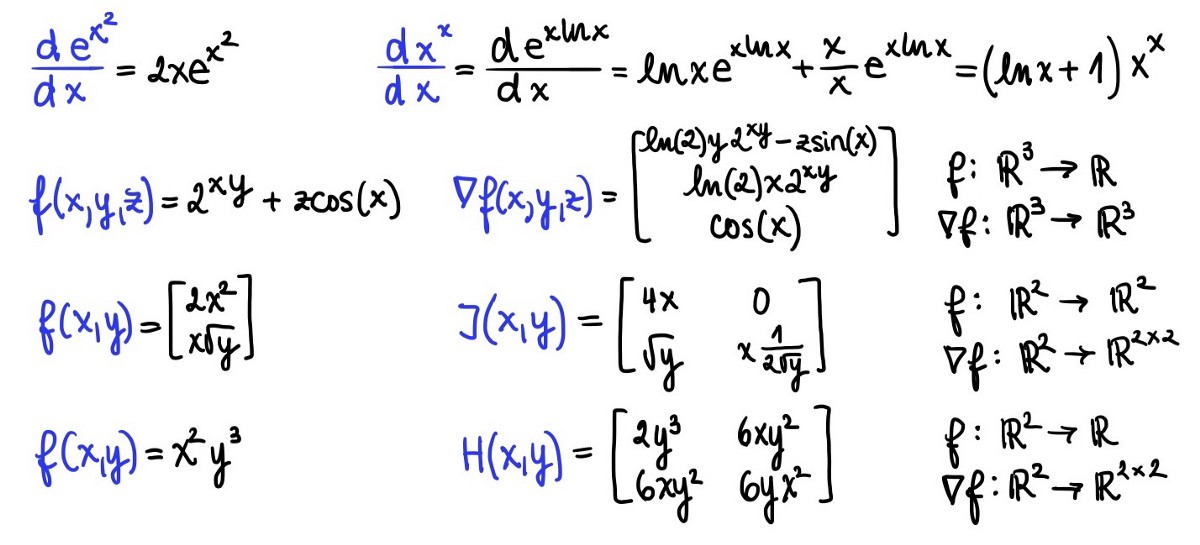 5 Derivatives to Excel in Your Machine Learning Interview