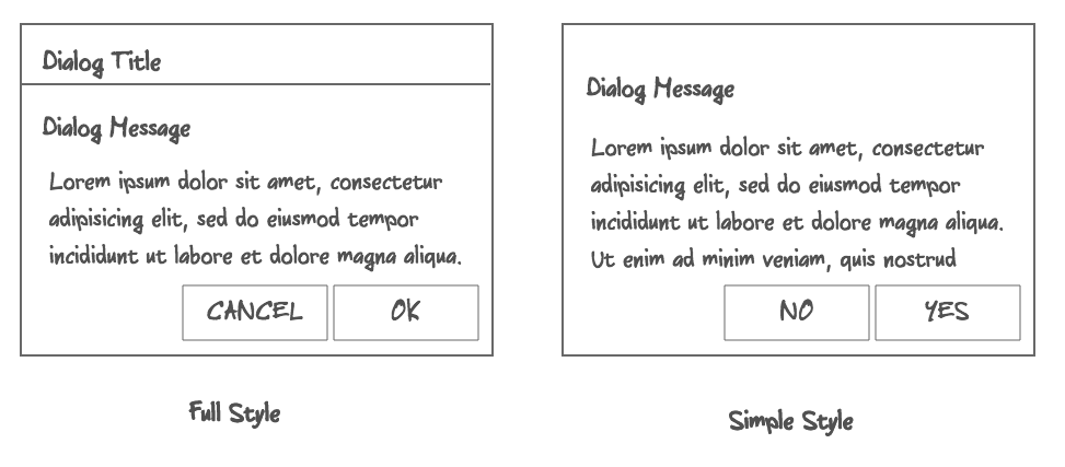 How to Create a Generic Custom Alert Dialog Box Using