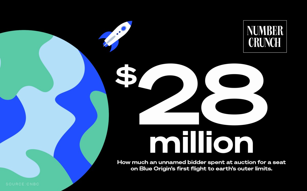 Would You Pay $28 Million to Fly Into Space With Jeff Bezos?