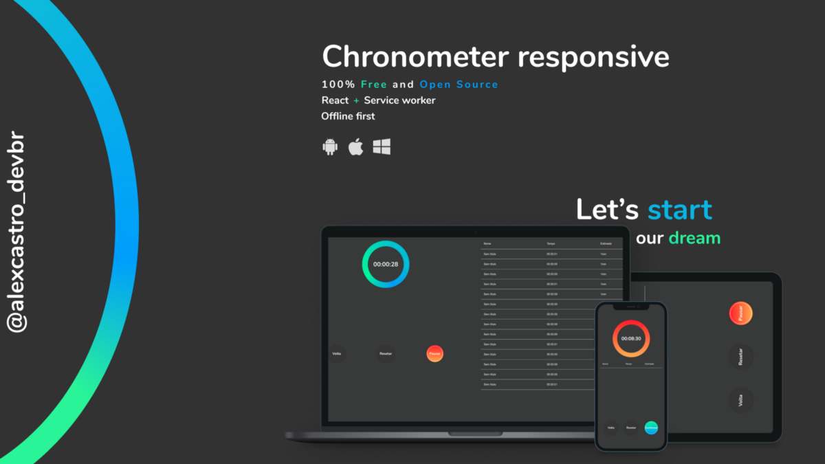 Becoming a Better Programmer with a Chronometer