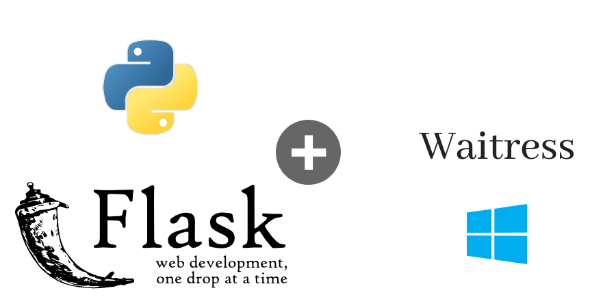 Exposing your data science project to the world — Flask with Waitress!