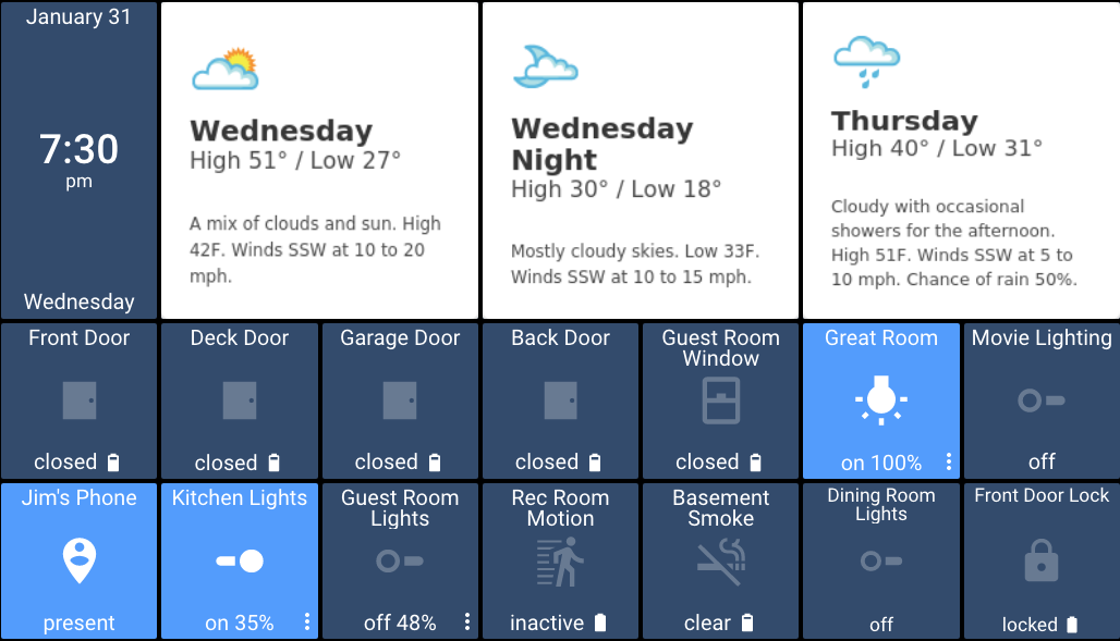 Adding Weather To Actiontiles