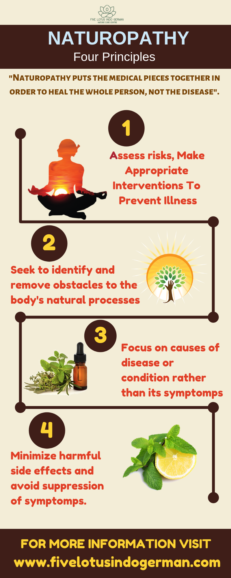 What is Naturopathy & How does it becomes a blessing for