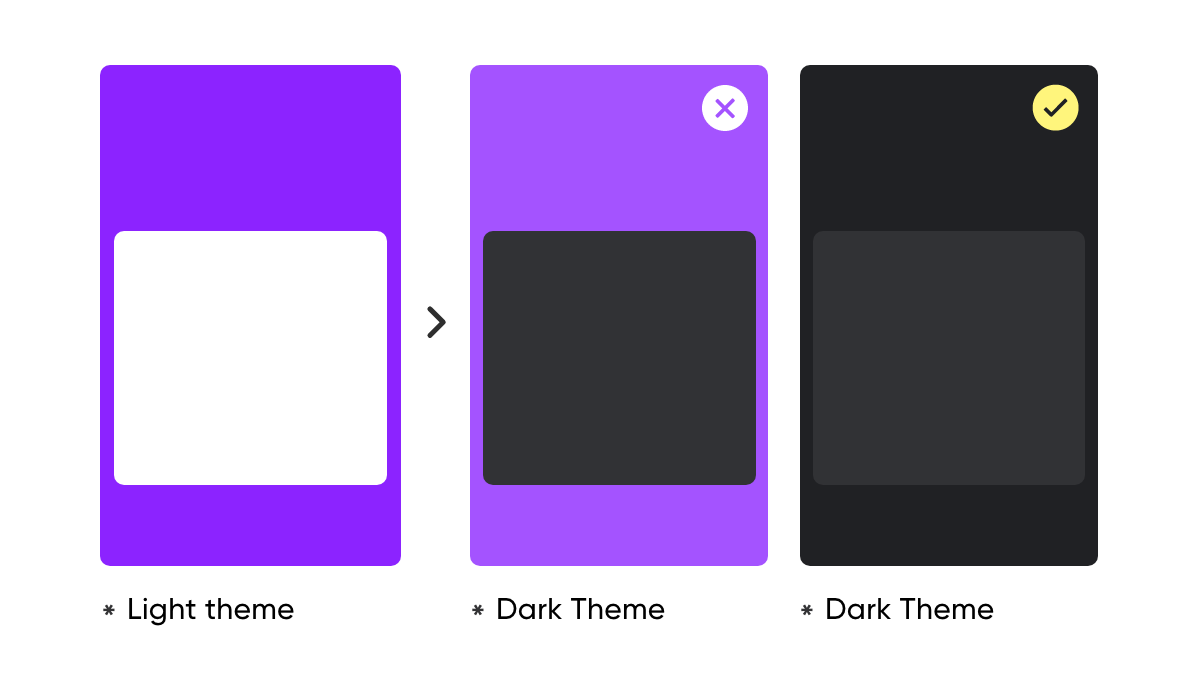 The ultimate guide to dark mode(2020): For Developers 7 » Csspoint101