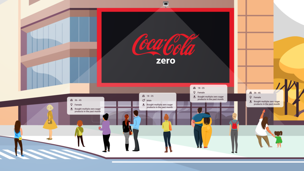 Real Time Data—TPS Engage and AdMobilize partner to accelerate DOOH video analytics adoption