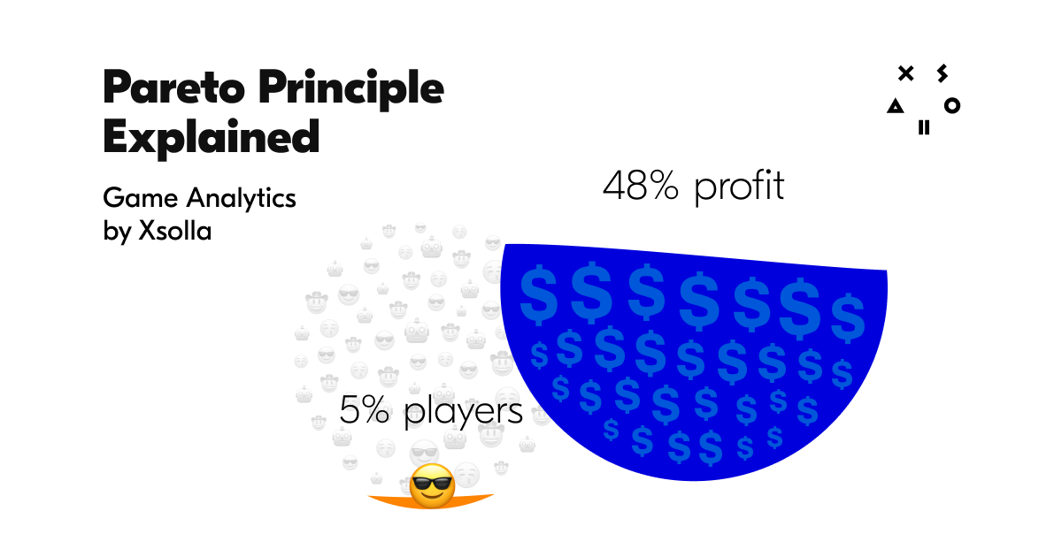 Applying The Pareto Principle To The Online Gaming Industry