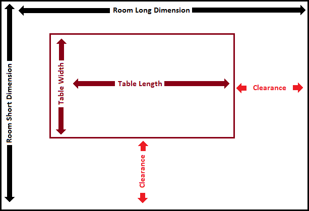 How to Choose Conference Room for A Deposition - Jerry