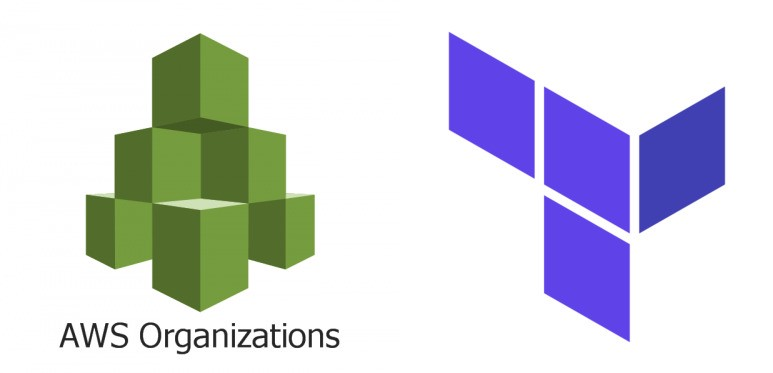 Using Terraform to Secure Your AWS Organizations - ScaleSec