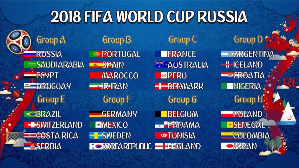 ba87f378c Interesting Facts about Teams in FIFA World Cup 2018
