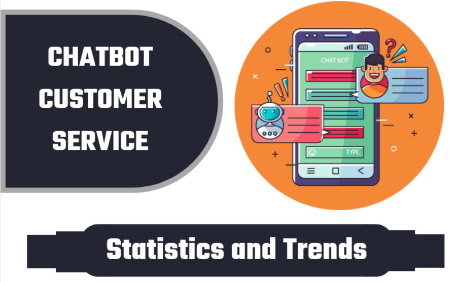 What are Chatbots? What are the benefits of Chatbots for business?