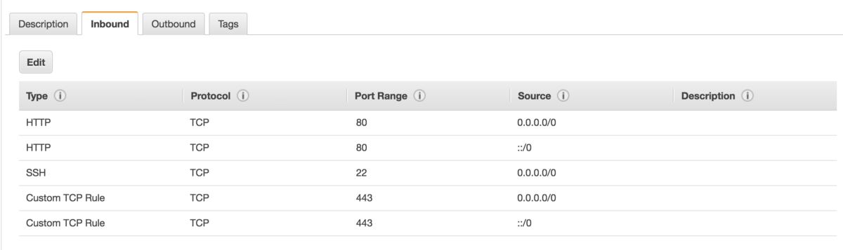 Enable HTTPS on AWS EC2 instance with Node js and Nginx on