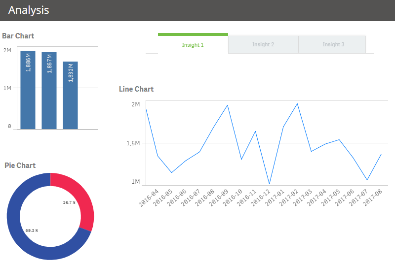 Automated Testing to Improve Data Quality in Our Qlik Sense Reports
