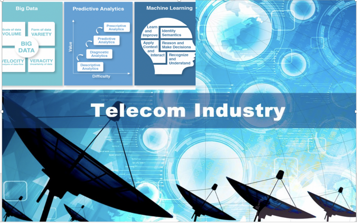 Traditional vs Deep Learning Algorithms in Telecom Industry—Cloud Architecture and Algorithm…