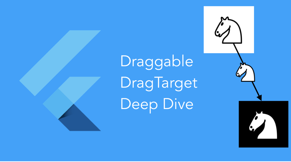 A Deep Dive Into Draggable and DragTarget in Flutter