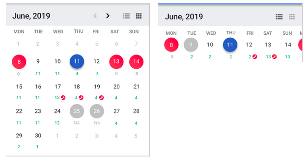 How I built horizontal as well as grid calendar in react-native