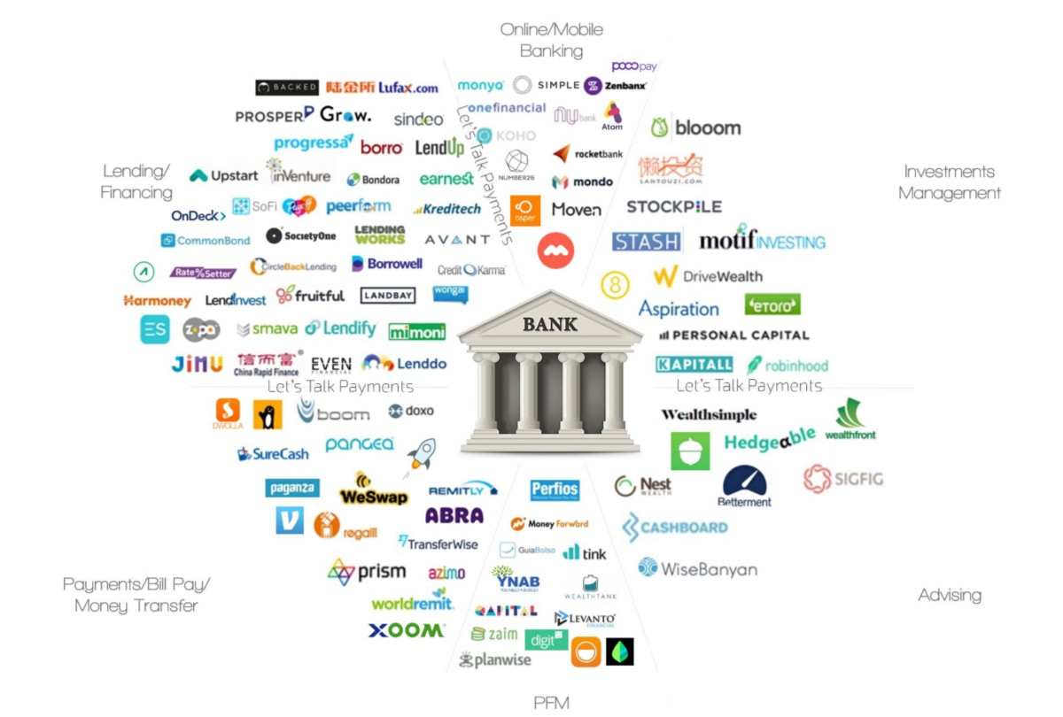 There Is a FinTech Startup for Almost Any Bank Service