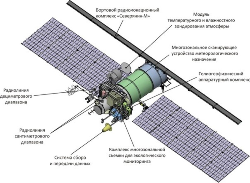 Receiving Russian's Satellite Weather Image, From Space!
