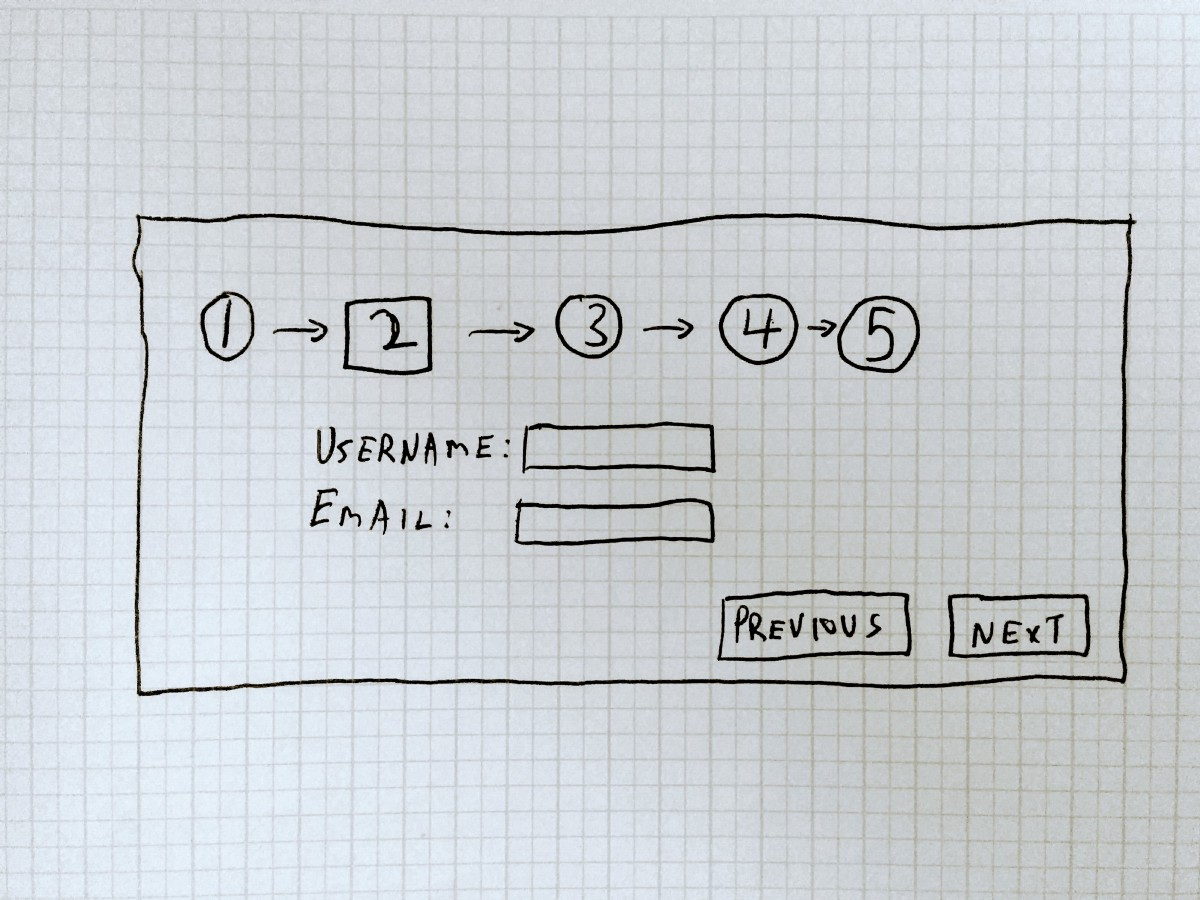 How to Write a Wizard in React - Lee Gillentine - Medium