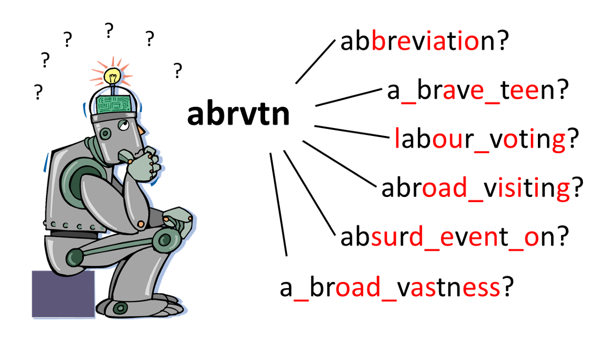 Can you use abbreviations dissertation