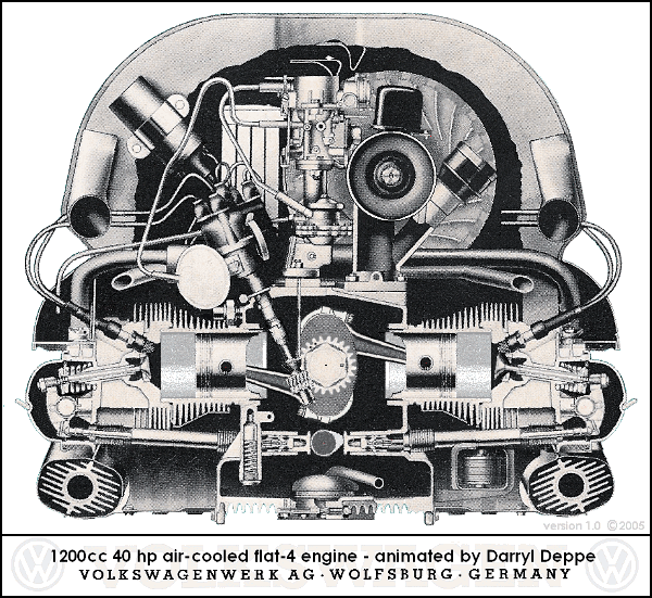 if you have dual carbs you may also have a fuel pressure limiter between  the pump and the carbs, this is to make sure that the fuel pressure does  not exceed
