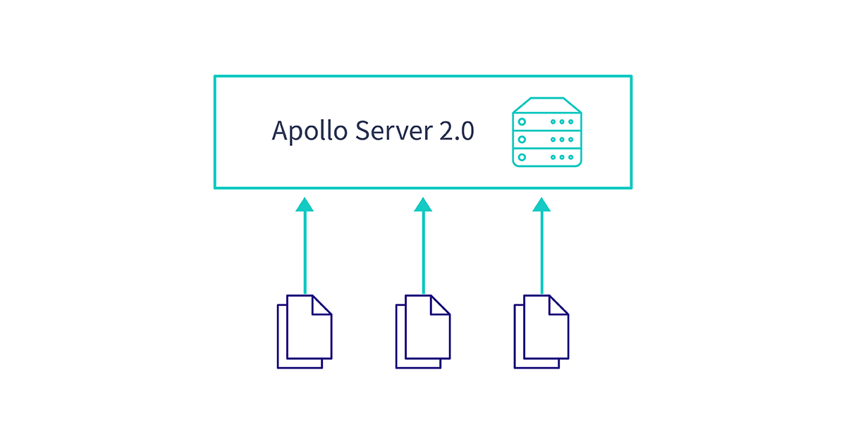 File Uploads with Apollo Server 2 0 - Apollo GraphQL
