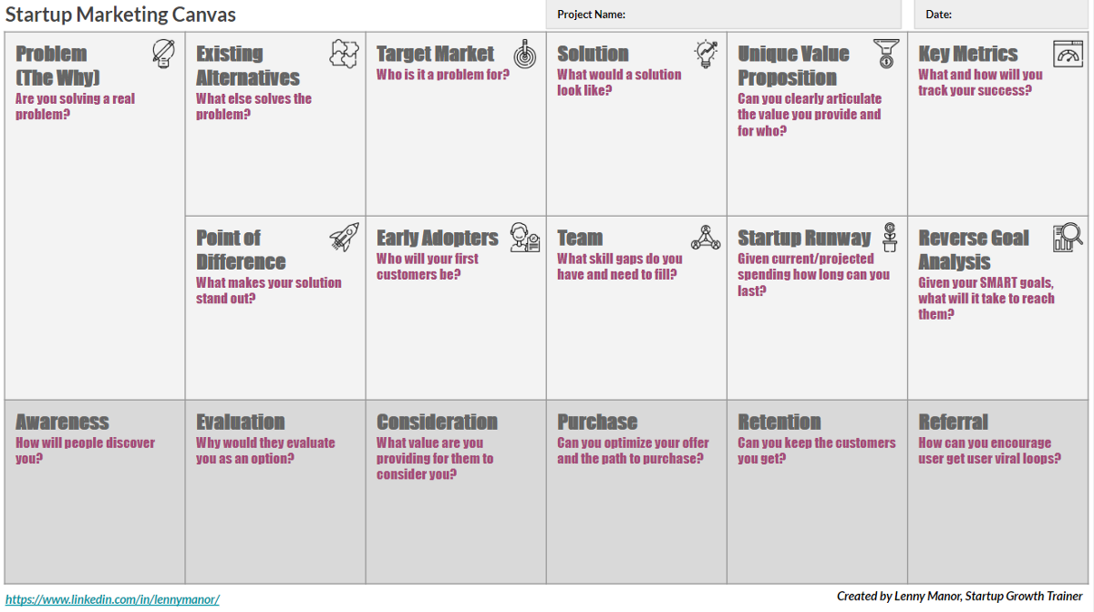 creating your startup marketing plan - the startup