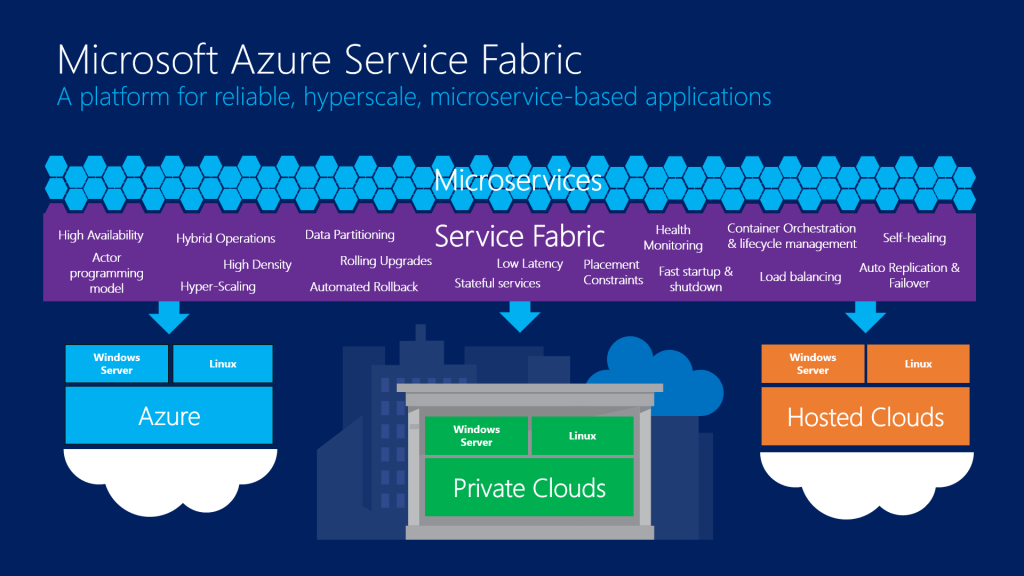 Create an Azure Service Fabric Cluster on your local Windows Server