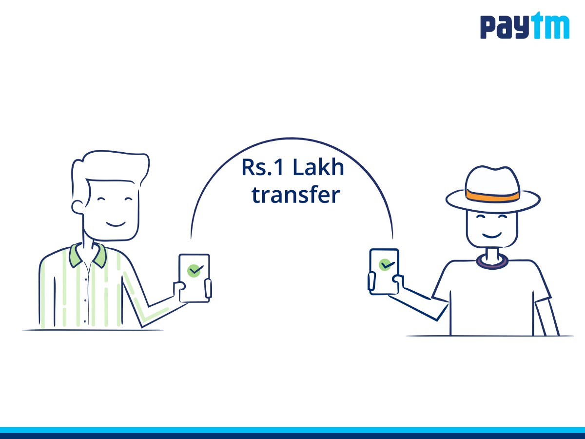 Now add Beneficiary and send up to Rs 1 Lakh using Paytm When Wiring Money Who Is The Beneficiary on