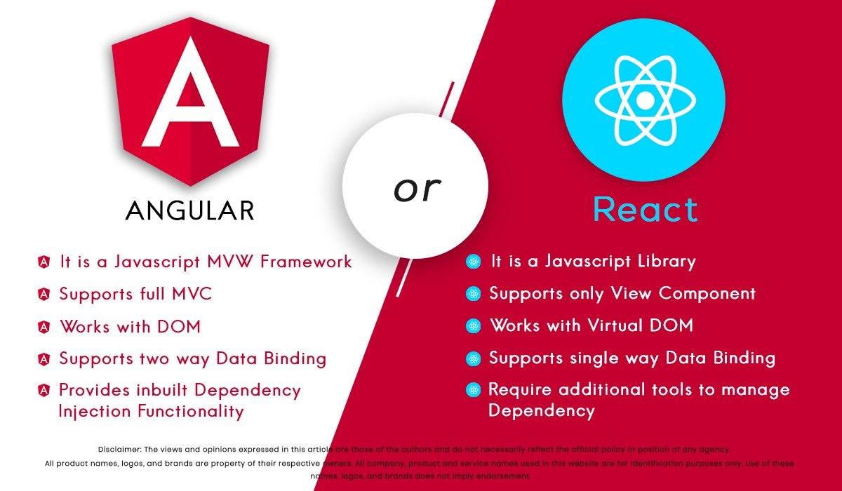 React vs Angular Which is better for building scalable web and ...