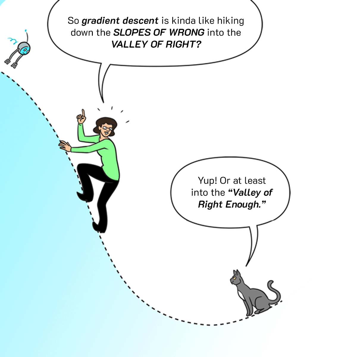 Gradient Descent- A Race to find the Global Minimum