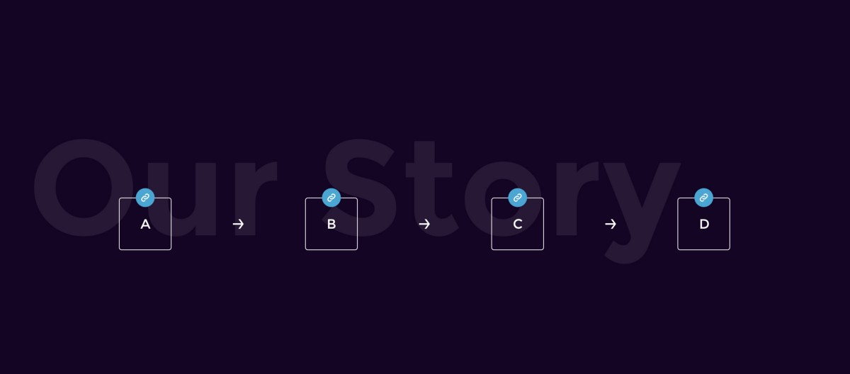 How to tell your story with InVision