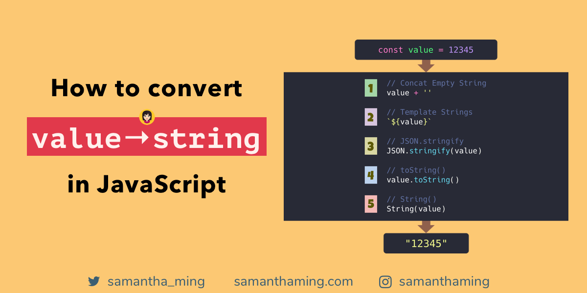 5 Ways to Convert a Value to String in JavaScript - DailyJS