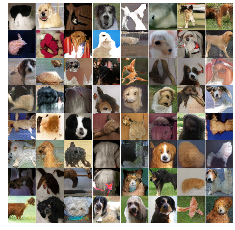 DCGANs—Generating Dog Images with Tensorflow and Keras