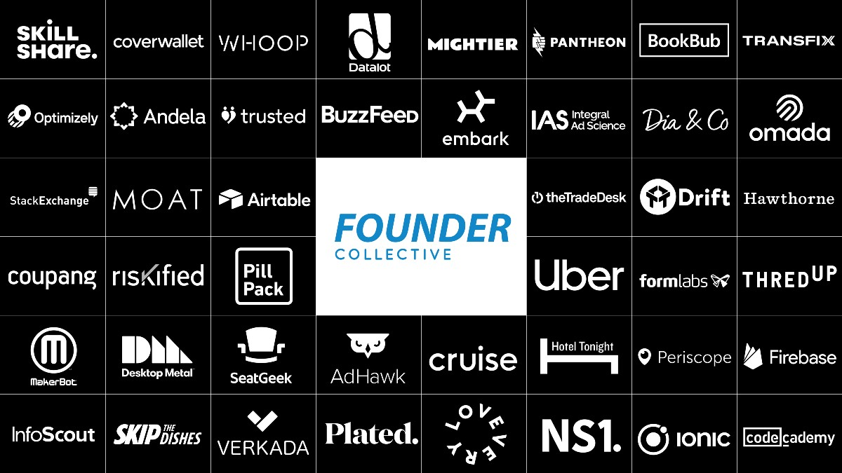 Announcing Founder Collective IV