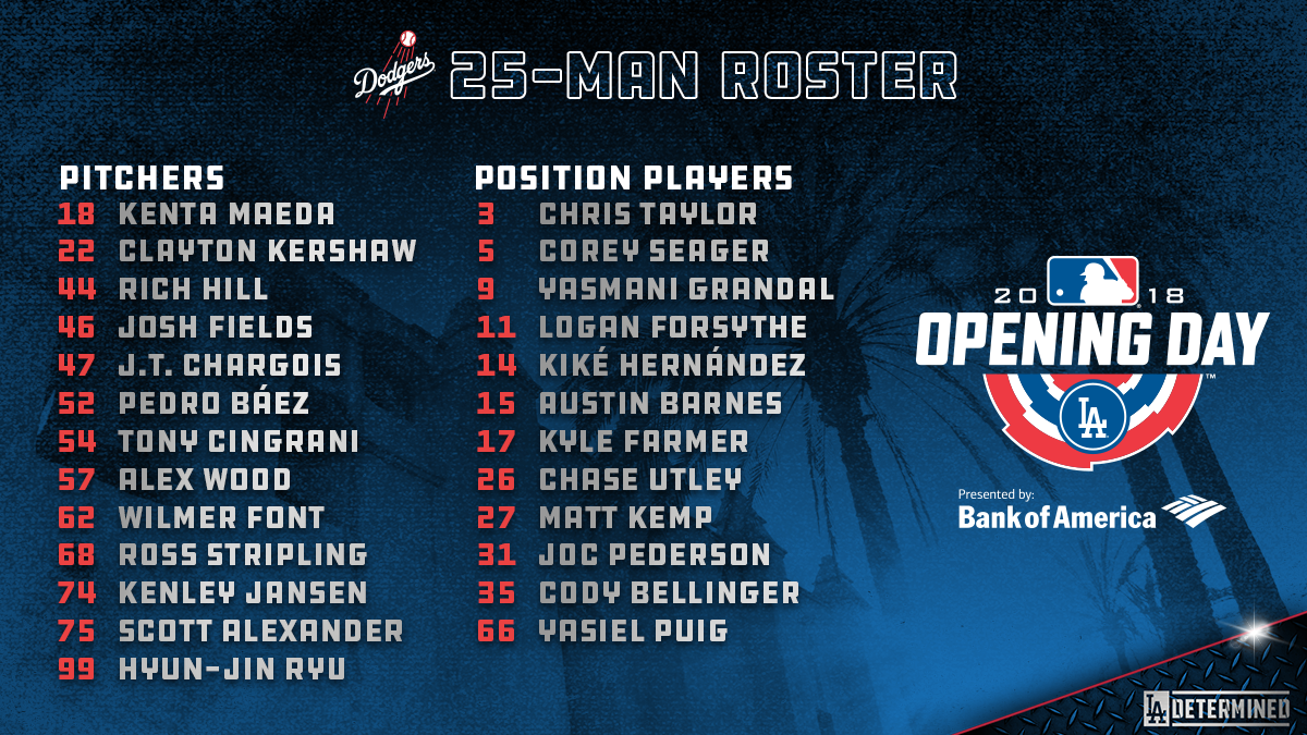 0f7396f0 The Dodgers' 2018 Opening Day roster - Dodger Insider