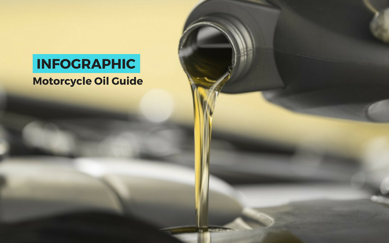 Infographic: Guide to Motorcycle Engine Oil - Drivojoy Diaries