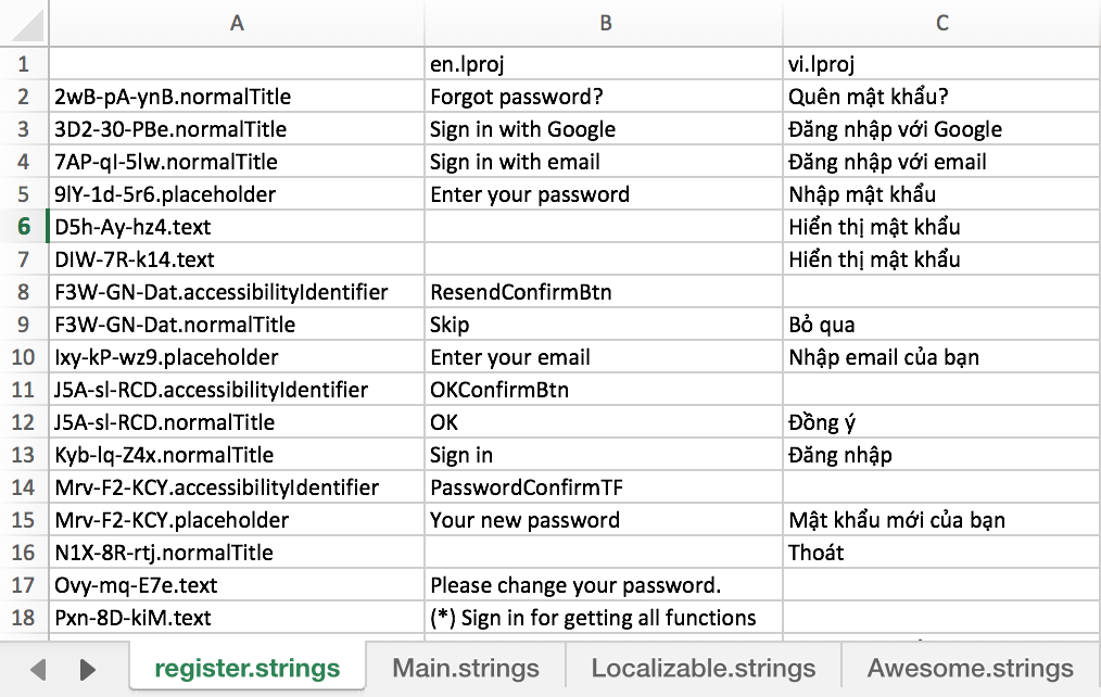 Moderate iOS localization from Excel - Duy K  Nguyen - Medium