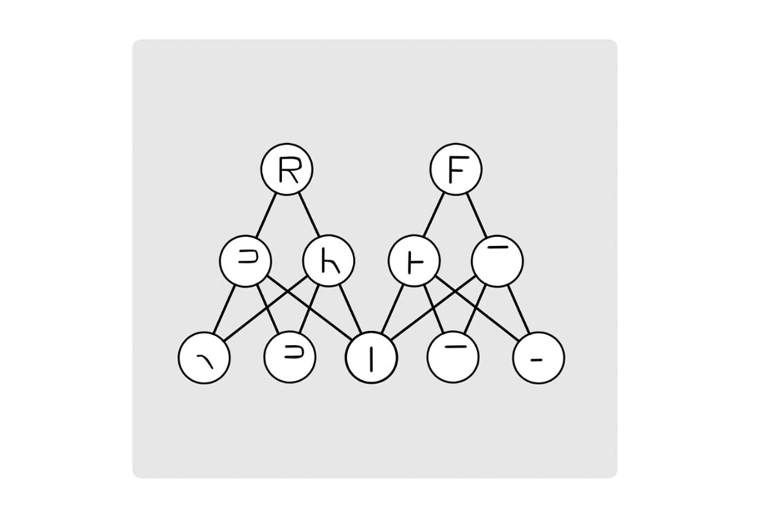 Making a Simple Neural Network : Classification - Becoming Human