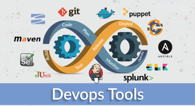 How To Orchestrate DevOps Tools Together To Solve Our Problems?