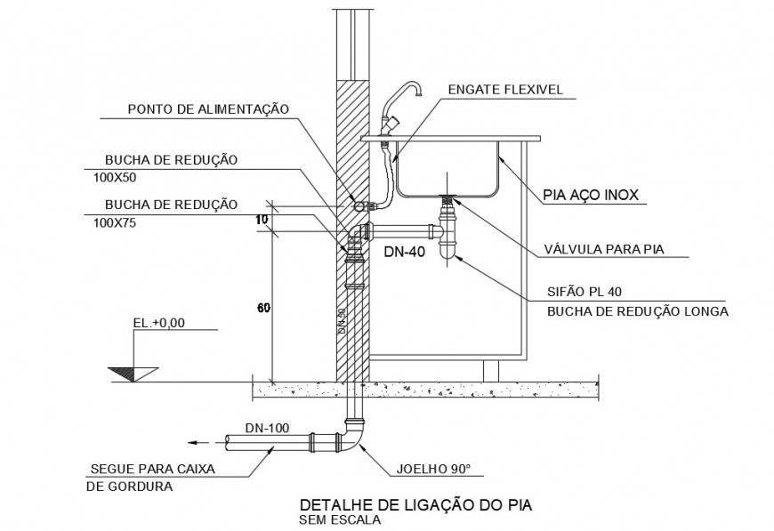 CAD DRAWINGS DETAILS OF SANITARY WASHBASIN UNITS DWG AUTOCAD FILE