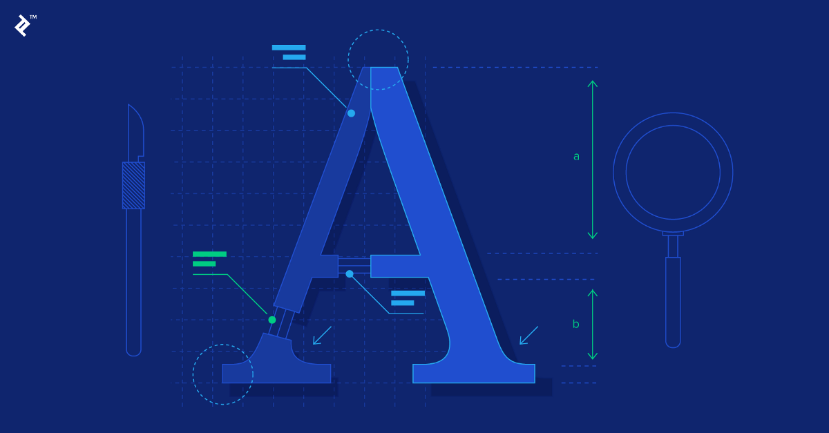 Dissecting the intricacies of typography anatomy (with infographic)