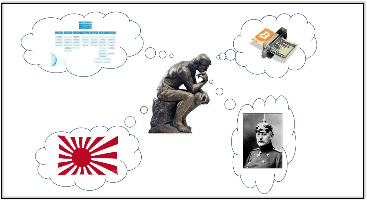 Organisational Design, Japanese Culture, Cryptocurrency and Military History…