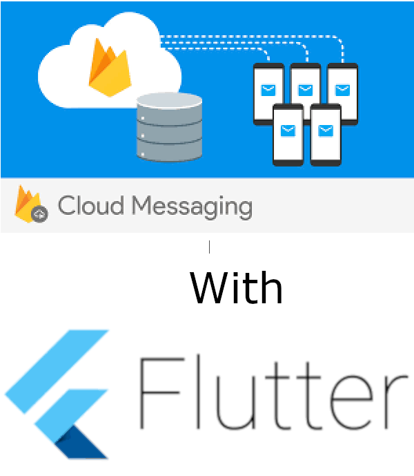Enabling Firebase Cloud Messaging Push Notifications with