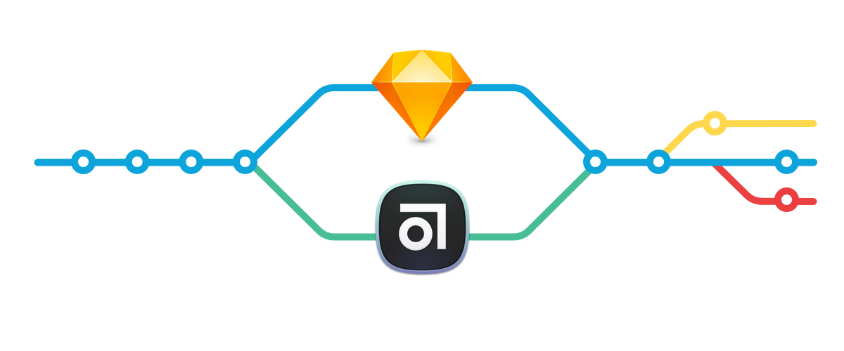 In Search Of The Perfect Workflow Version Control For Sketch Powered By Git And Abstract By Marie Lu Vinh Ux Collective