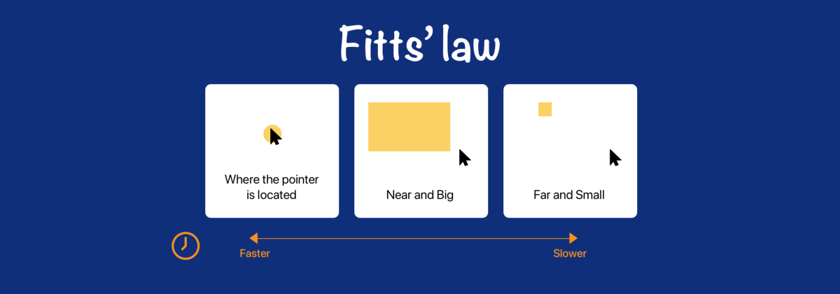 Fitts' Law: a usability hack for UX Designers