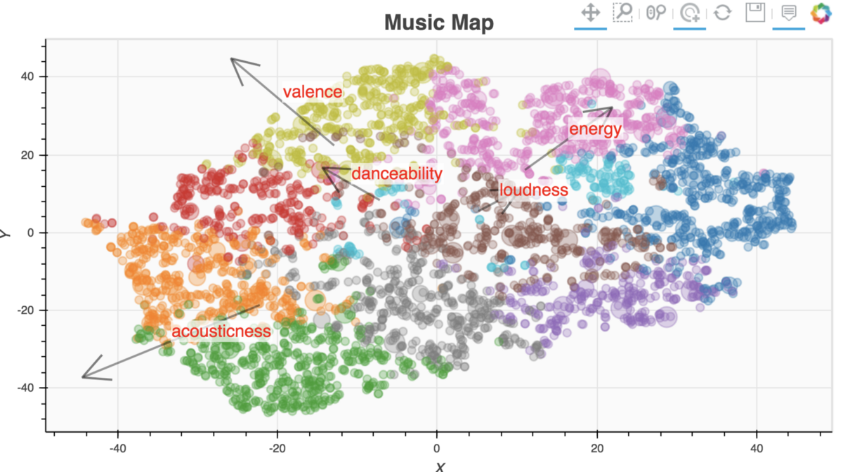 The Art of Creating a Mixtape — A Data Science Approach Zero Prototype Map Of New York on