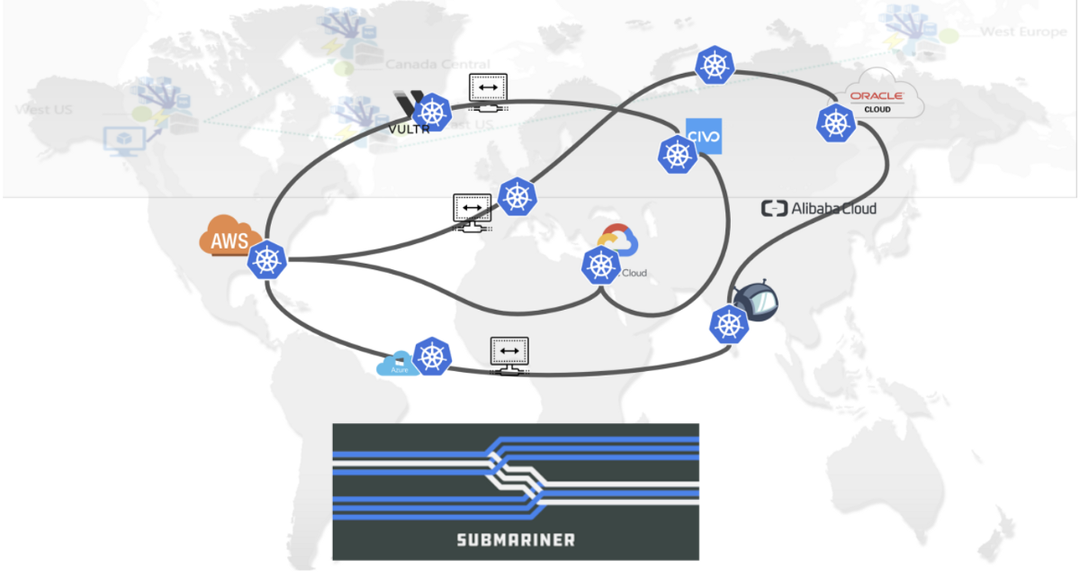 Kubernetes Multi-Cloud and Multi-Cluster Connectivity with Submariner—Test CockroachDB…