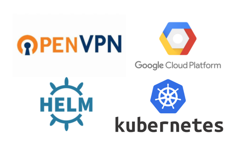 Use Helm to Install OpenVPN in Kubernetes to access pods and services