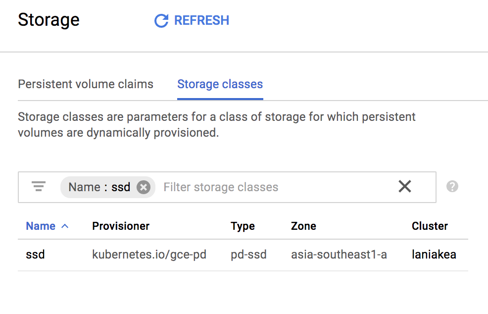 A Guide to Deploy Elasticsearch Cluster on Google Kubernetes Engine