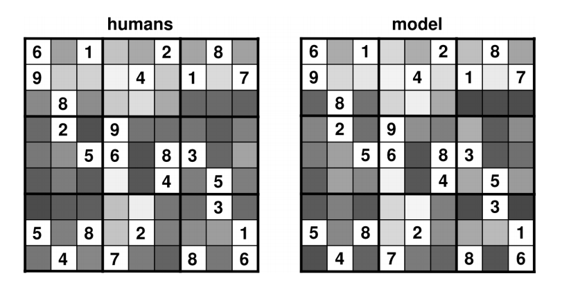 How Data Mining The Web Reveals What Makes Puzzles Hard For Humans